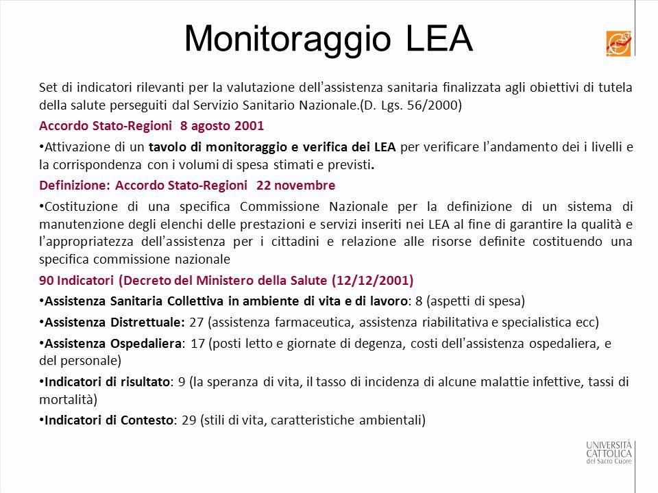 Monitoraggio LEA Set di indicatori rilevanti per la valutazione dell'assistenza sanitaria finalizzata agli obiettivi di tutela della salute perseguiti
