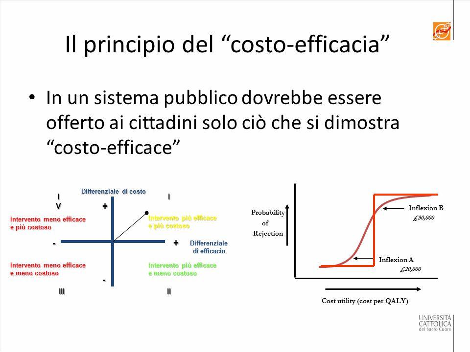 """Il principio del """"costo-efficacia"""" Intervento più efficace e più costoso Intervento più efficace e meno costoso Intervento meno efficace e meno costos"""