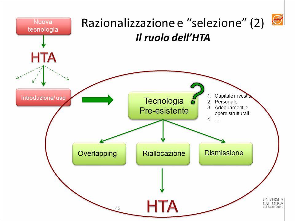 """Razionalizzazione e """"selezione"""" (2) Il ruolo dell'HTA 45 OverlappingRiallocazione Dismissione Nuova tecnologia Introduzione/ uso Tecnologia Pre-esiste"""