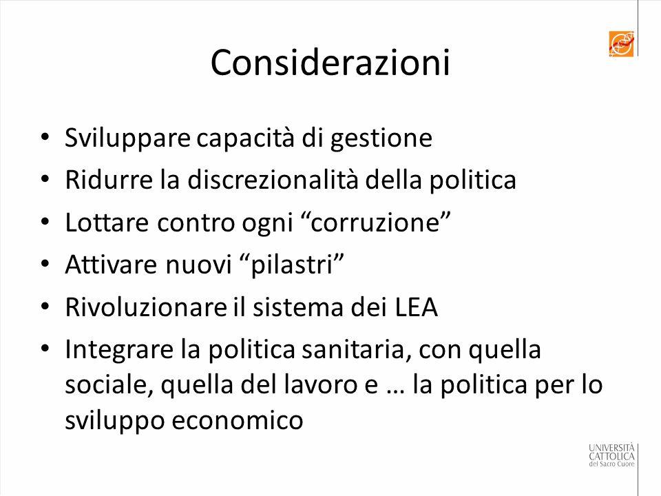 """Considerazioni Sviluppare capacità di gestione Ridurre la discrezionalità della politica Lottare contro ogni """"corruzione"""" Attivare nuovi """"pilastri"""" Ri"""