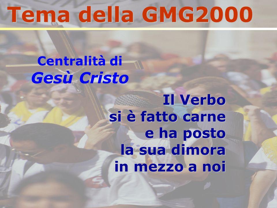 Centralità di Gesù Cristo Il Verbo si è fatto carne e ha posto la sua dimora in mezzo a noi Tema della GMG2000
