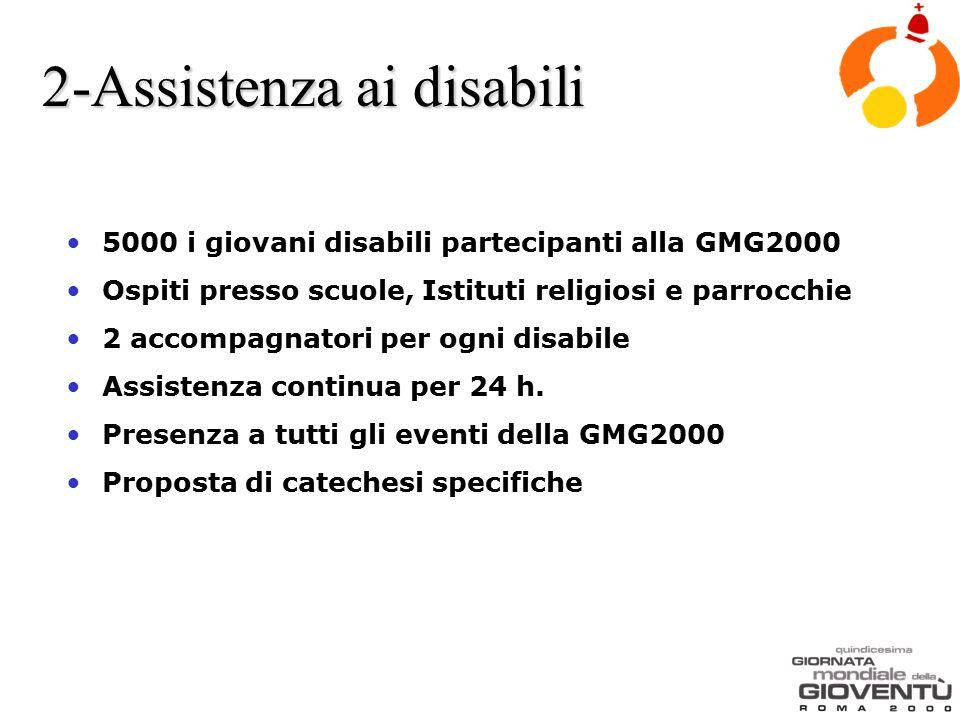 2-Assistenza ai disabili 5000 i giovani disabili partecipanti alla GMG2000 Ospiti presso scuole, Istituti religiosi e parrocchie 2 accompagnatori per ogni disabile Assistenza continua per 24 h.