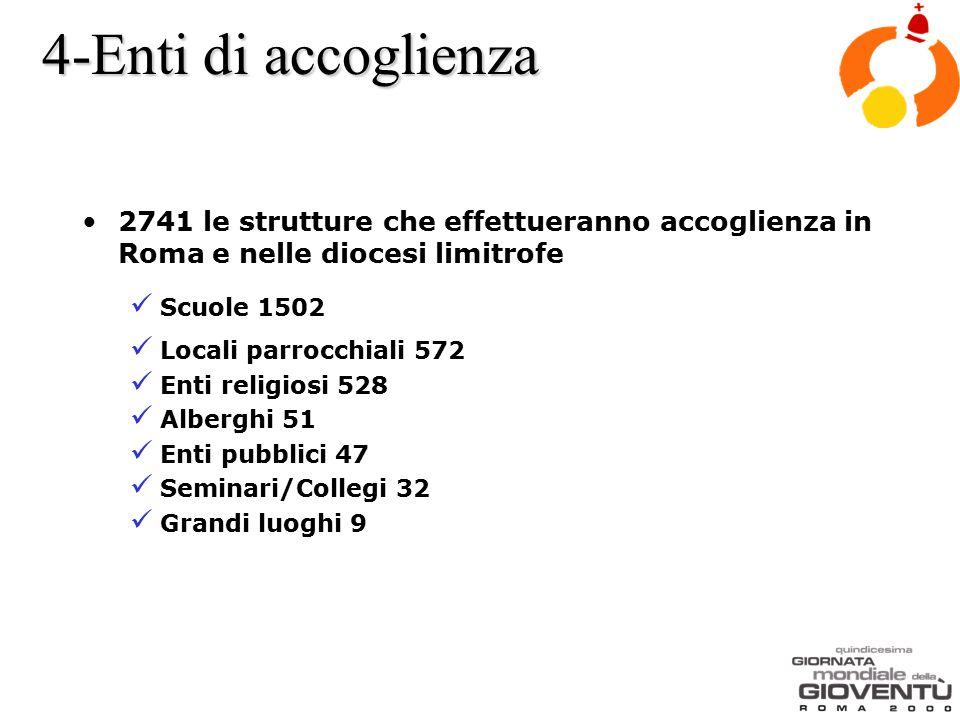 5-Servizio di ristorazione Quello organizzato per la GMG2000 sarà il più grande servizio di ristorazione collettiva mai effettuato.