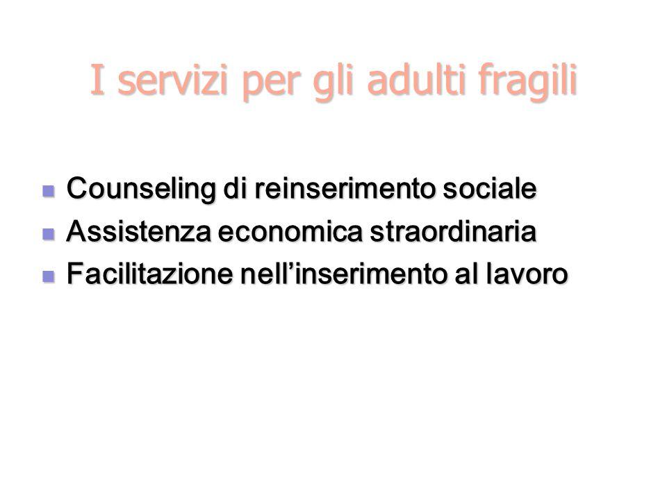 I servizi per gli adulti fragili Counseling di reinserimento sociale Counseling di reinserimento sociale Assistenza economica straordinaria Assistenza