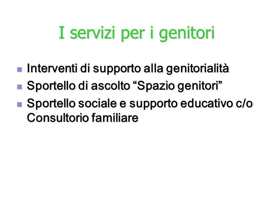 """I servizi per i genitori Interventi di supporto alla genitorialità Interventi di supporto alla genitorialità Sportello di ascolto """"Spazio genitori"""" Sp"""