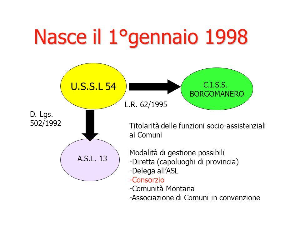 Nasce il 1°gennaio 1998 U.S.S.L 54 A.S.L. 13 C.I.S.S. BORGOMANERO D. Lgs. 502/1992 L.R. 62/1995 Titolarità delle funzioni socio-assistenziali ai Comun
