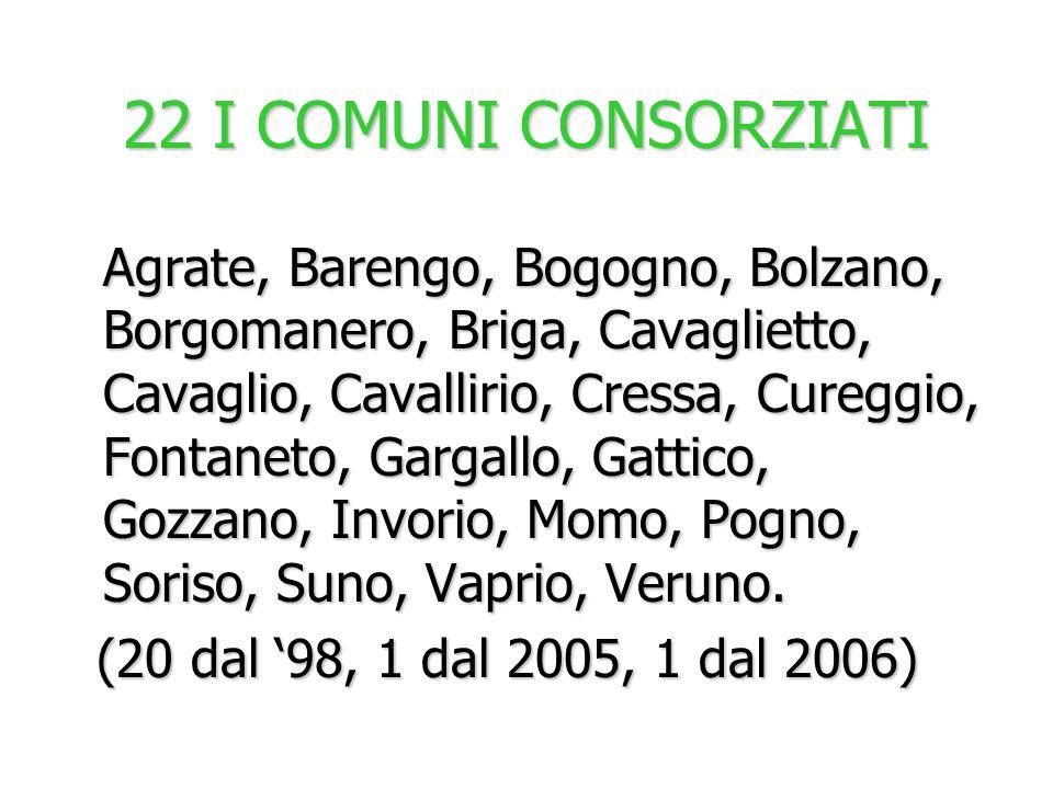 22 I COMUNI CONSORZIATI Agrate, Barengo, Bogogno, Bolzano, Borgomanero, Briga, Cavaglietto, Cavaglio, Cavallirio, Cressa, Cureggio, Fontaneto, Gargall