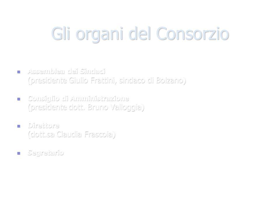 Gli organi del Consorzio Assemblea dei Sindaci Assemblea dei Sindaci (presidente Giulio Frattini, sindaco di Bolzano) Consiglio di Amministrazione Con