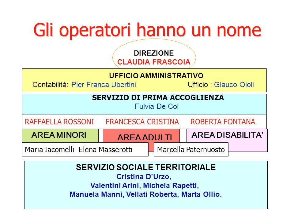 L'accesso ai servizi: la domanda Segretariato Sociale c/o Comuni Sportello unico Front office SERVIZIO SOCIALE PROFESSIONALE TERRITORIALE