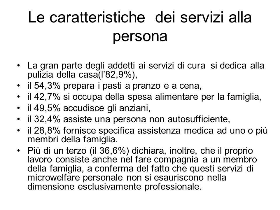 Le caratteristiche dei servizi alla persona La gran parte degli addetti ai servizi di cura si dedica alla pulizia della casa(l'82,9%), il 54,3% prepara i pasti a pranzo e a cena, il 42,7% si occupa della spesa alimentare per la famiglia, il 49,5% accudisce gli anziani, il 32,4% assiste una persona non autosufficiente, il 28,8% fornisce specifica assistenza medica ad uno o più membri della famiglia.