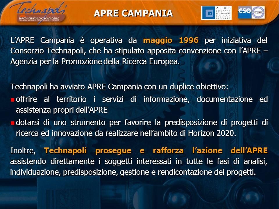 APRE CAMPANIA L'APRE Campania è operativa da maggio 1996 per iniziativa del Consorzio Technapoli, che ha stipulato apposita convenzione con l'APRE – Agenzia per la Promozione della Ricerca Europea.