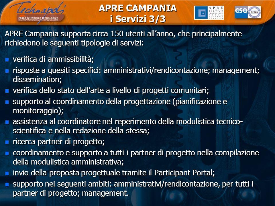 www.aprecampania.it