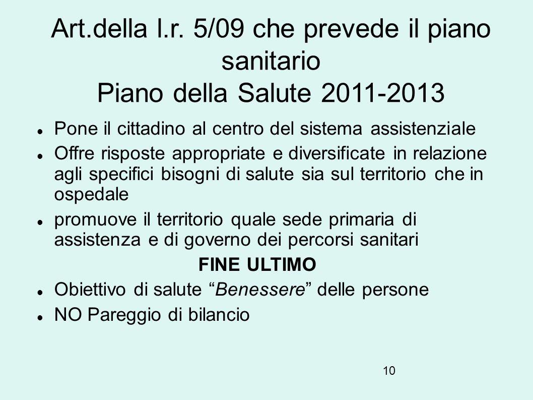 10 Art.della l.r. 5/09 che prevede il piano sanitario Piano della Salute 2011-2013 Pone il cittadino al centro del sistema assistenziale Offre rispost