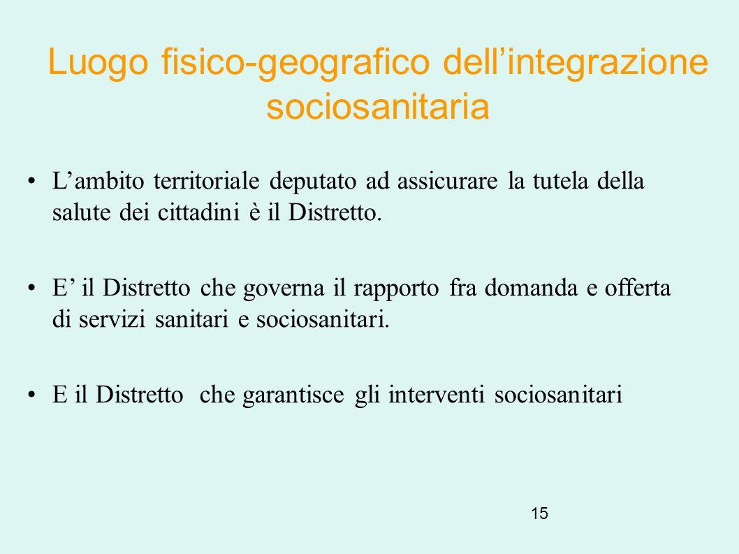 15 Luogo fisico-geografico dell'integrazione sociosanitaria L'ambito territoriale deputato ad assicurare la tutela della salute dei cittadini è il Dis