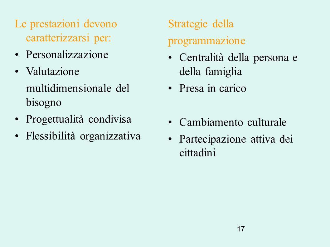 17 Le prestazioni devono caratterizzarsi per: Personalizzazione Valutazione multidimensionale del bisogno Progettualità condivisa Flessibilità organiz
