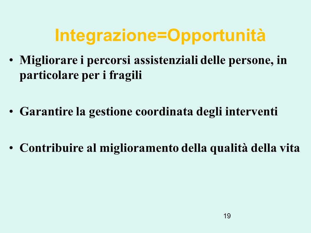 19 Integrazione=Opportunità Migliorare i percorsi assistenziali delle persone, in particolare per i fragili Garantire la gestione coordinata degli int