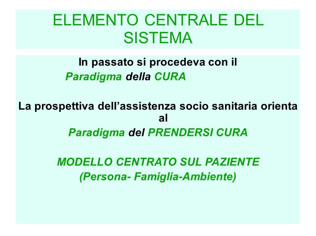 ELEMENTO CENTRALE DEL SISTEMA In passato si procedeva con il Paradigma della CURA La prospettiva dell'assistenza socio sanitaria orienta al Paradigma