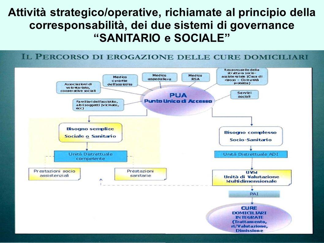 """Attività strategico/operative, richiamate al principio della corresponsabilità, dei due sistemi di governance """"SANITARIO e SOCIALE"""""""