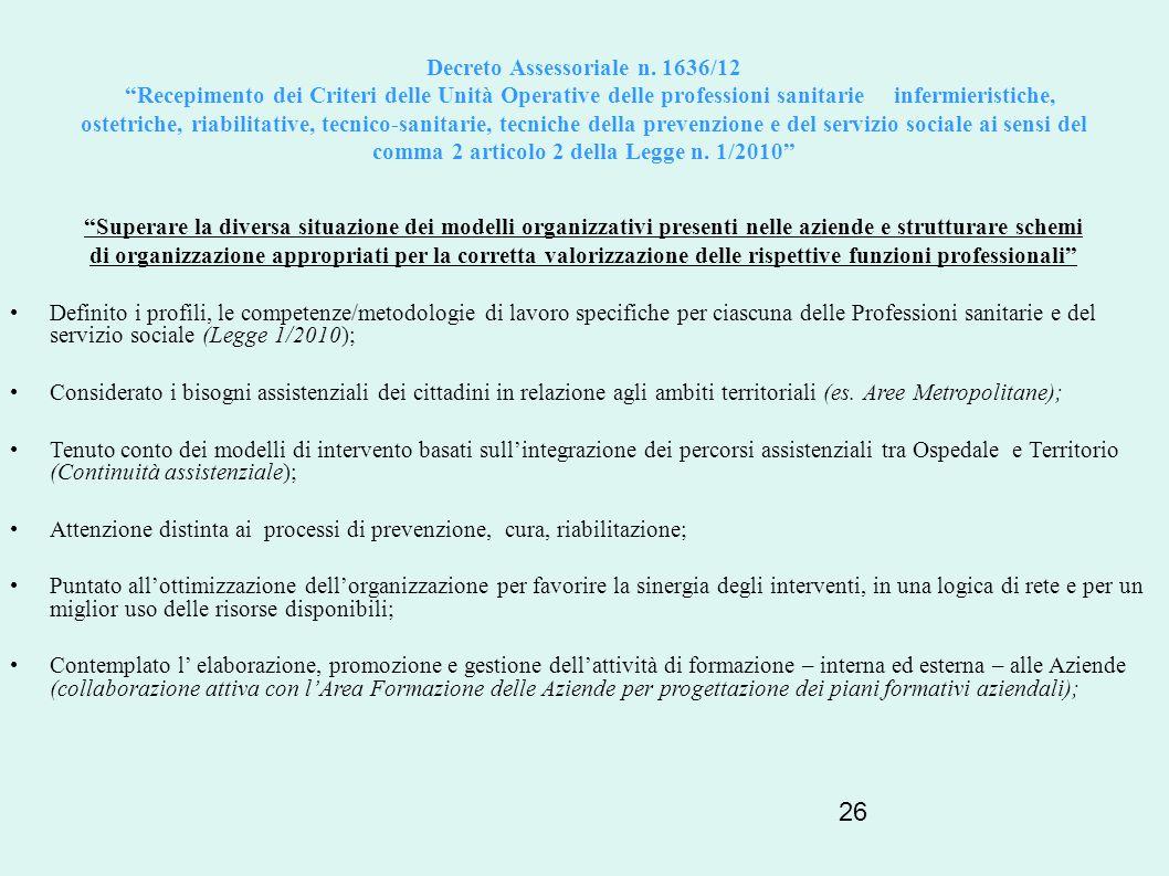 """26 Decreto Assessoriale n. 1636/12 """"Recepimento dei Criteri delle Unità Operative delle professioni sanitarie infermieristiche, ostetriche, riabilitat"""