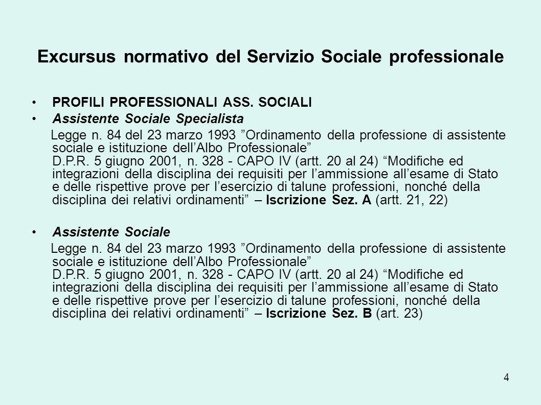 4 Excursus normativo del Servizio Sociale professionale PROFILI PROFESSIONALI ASS. SOCIALI Assistente Sociale Specialista Legge n. 84 del 23 marzo 199
