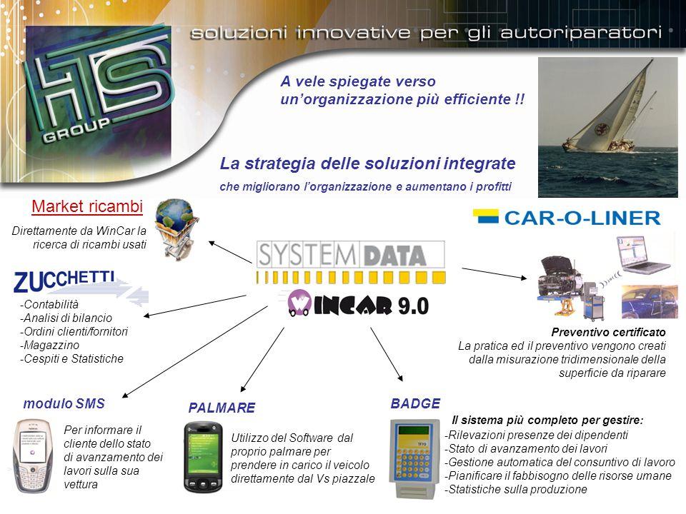 La strategia delle soluzioni integrate A vele spiegate verso un'organizzazione più efficiente !.