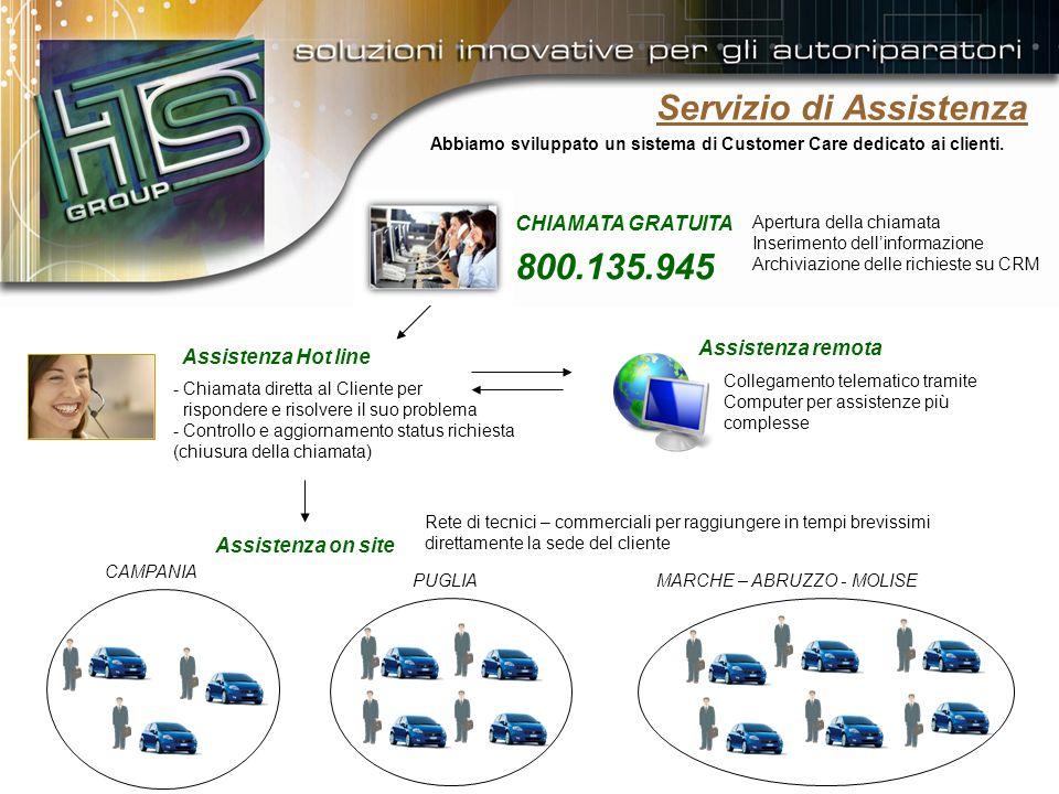 Nuovi servizi NOVITA' Servizio creato per le imprese che non hanno mai tempo di informarsi sulle leggi e sulle agevolazioni finanziarie proposte a livello europeo, nazionale e regionale