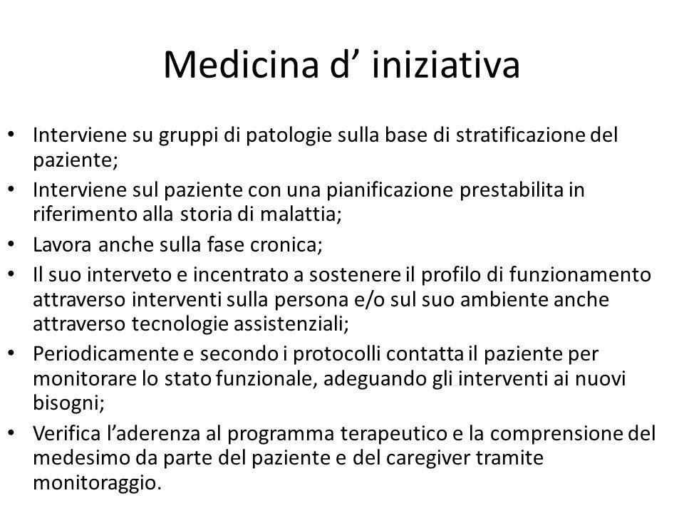 Medicina d' iniziativa Interviene su gruppi di patologie sulla base di stratificazione del paziente; Interviene sul paziente con una pianificazione pr