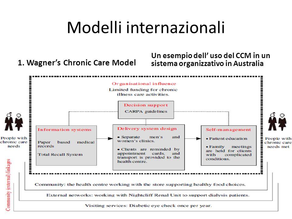 Modelli internazionali 1. Wagner's Chronic Care Model Un esempio dell' uso del CCM in un sistema organizzativo in Australia