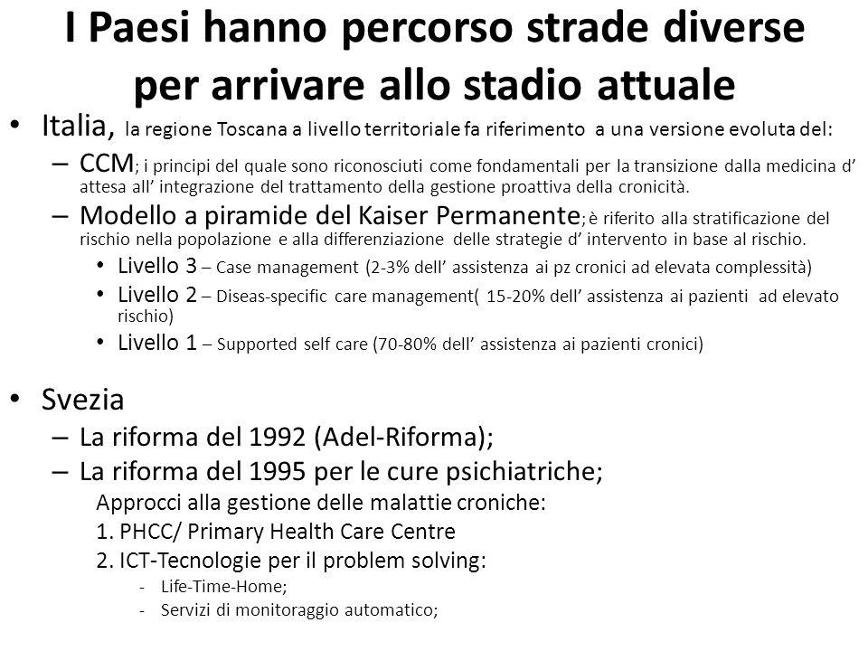 I Paesi hanno percorso strade diverse per arrivare allo stadio attuale Italia, la regione Toscana a livello territoriale fa riferimento a una versione