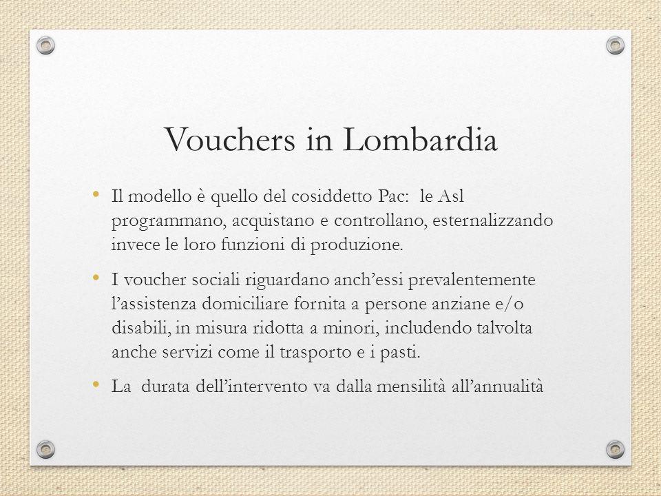 Vouchers in Lombardia Il modello è quello del cosiddetto Pac: le Asl programmano, acquistano e controllano, esternalizzando invece le loro funzioni di produzione.