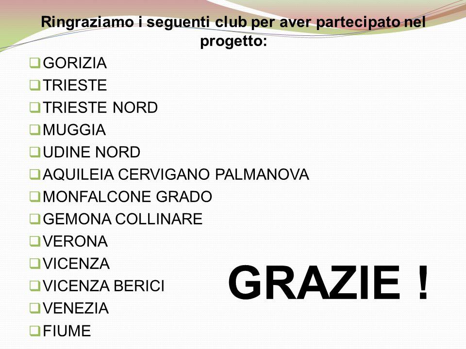 Ringraziamo i seguenti club per aver partecipato nel progetto:  GORIZIA  TRIESTE  TRIESTE NORD  MUGGIA  UDINE NORD  AQUILEIA CERVIGANO PALMANOVA  MONFALCONE GRADO  GEMONA COLLINARE  VERONA  VICENZA  VICENZA BERICI  VENEZIA  FIUME GRAZIE !