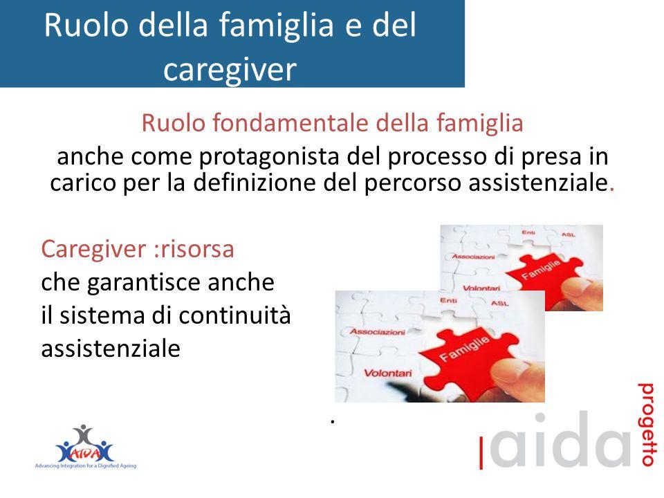 Ruolo della famiglia e del caregiver Ruolo fondamentale della famiglia anche come protagonista del processo di presa in carico per la definizione del percorso assistenziale.