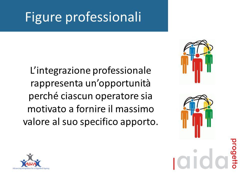 Figure professionali L'integrazione professionale rappresenta un'opportunità perché ciascun operatore sia motivato a fornire il massimo valore al suo specifico apporto.