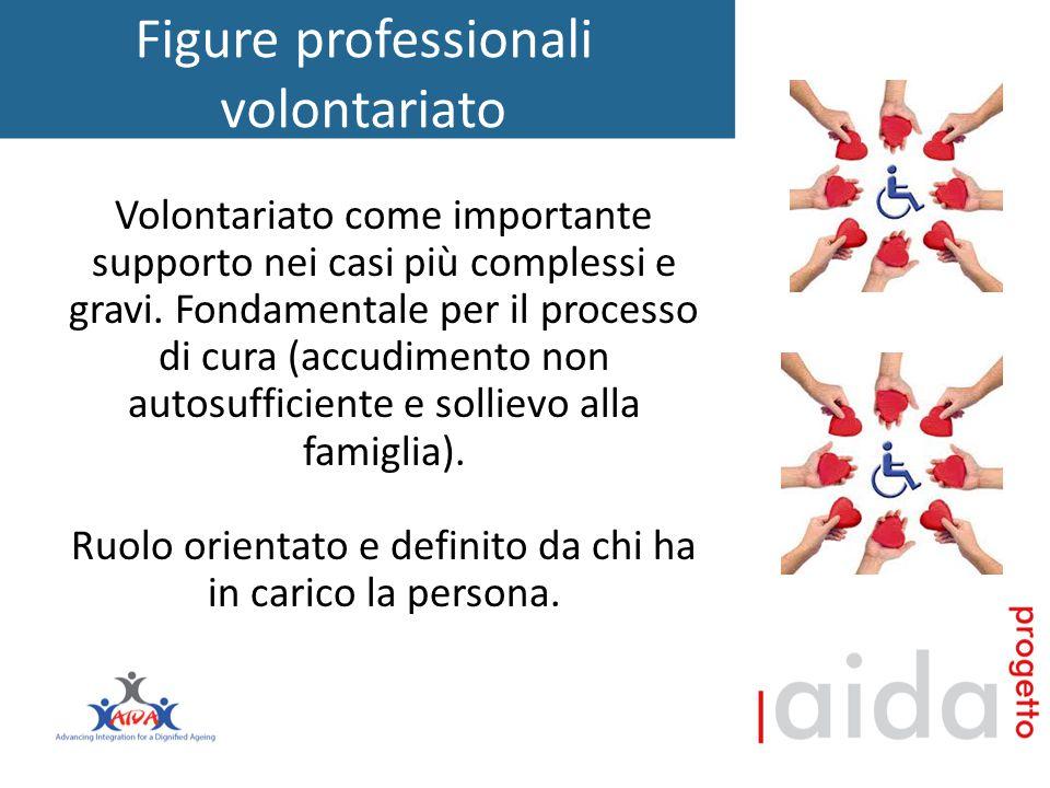 Figure professionali volontariato Volontariato come importante supporto nei casi più complessi e gravi.