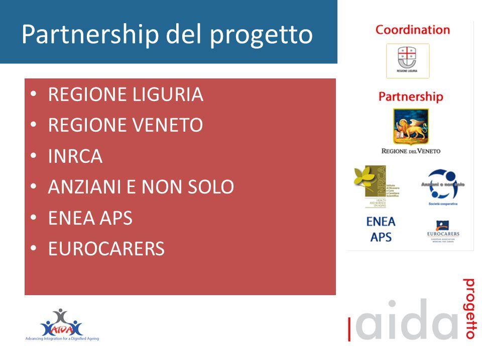 Partnership del progetto REGIONE LIGURIA REGIONE VENETO INRCA ANZIANI E NON SOLO ENEA APS EUROCARERS