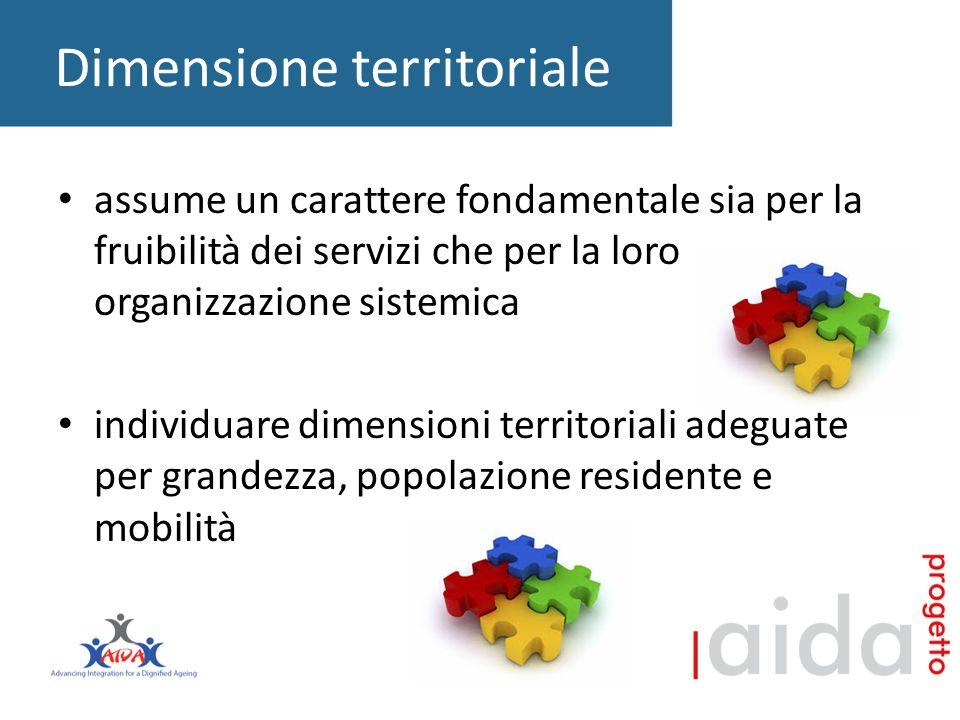 Dimensione territoriale assume un carattere fondamentale sia per la fruibilità dei servizi che per la loro organizzazione sistemica individuare dimensioni territoriali adeguate per grandezza, popolazione residente e mobilità