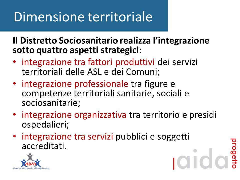 Accesso al sistema sociosanitario Punto unico di accesso: semplificazione per il cittadino e unitarietà del sistema.