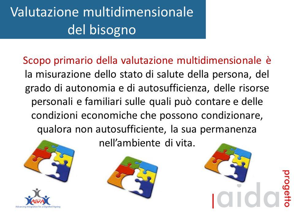 Valutazione multidimensionale del bisogno Principali scale utilizzate: Scheda SVAMA Scheda AGED Plus Sistema RUG Protocolli ICF