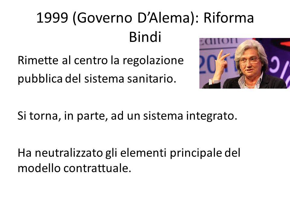 1999 (Governo D'Alema): Riforma Bindi Rimette al centro la regolazione pubblica del sistema sanitario. Si torna, in parte, ad un sistema integrato. Ha