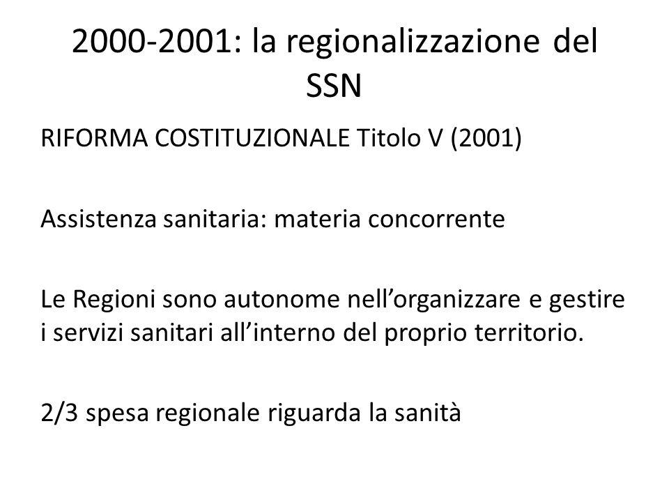 2000-2001: la regionalizzazione del SSN RIFORMA COSTITUZIONALE Titolo V (2001) Assistenza sanitaria: materia concorrente Le Regioni sono autonome nell