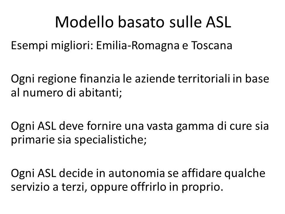 Modello basato sulle ASL Esempi migliori: Emilia-Romagna e Toscana Ogni regione finanzia le aziende territoriali in base al numero di abitanti; Ogni A