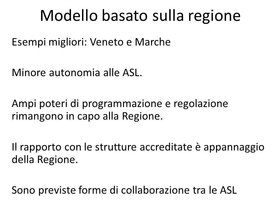 Modello basato sulla regione Esempi migliori: Veneto e Marche Minore autonomia alle ASL. Ampi poteri di programmazione e regolazione rimangono in capo