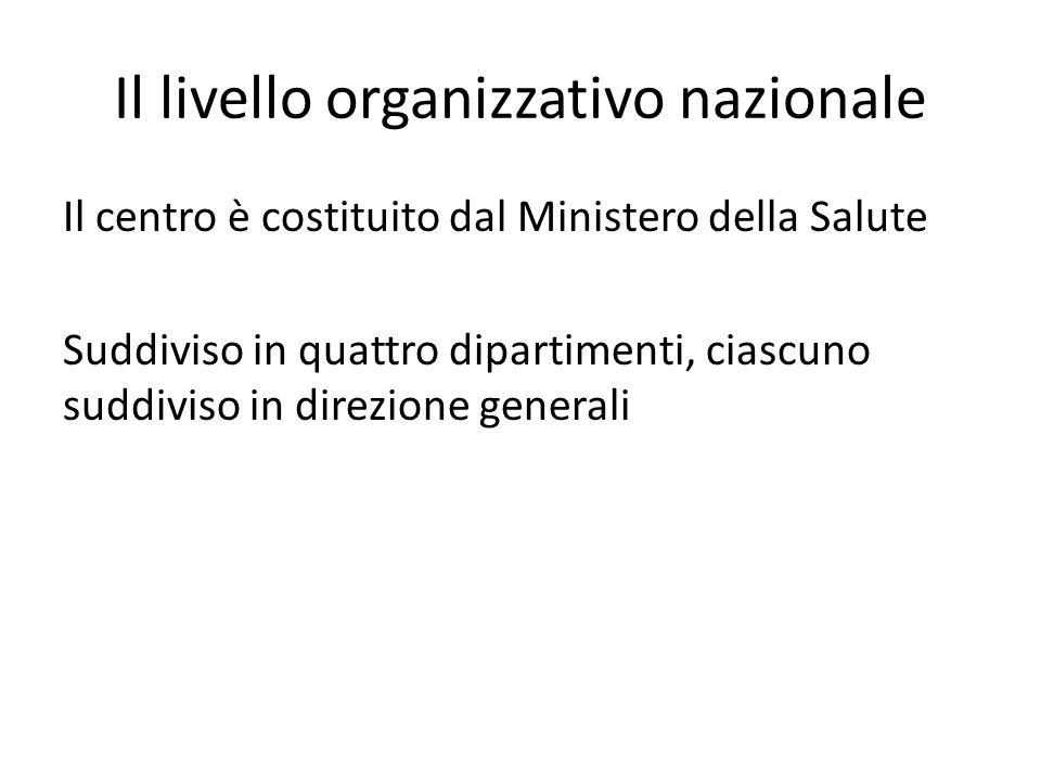 Il livello organizzativo nazionale Il centro è costituito dal Ministero della Salute Suddiviso in quattro dipartimenti, ciascuno suddiviso in direzion
