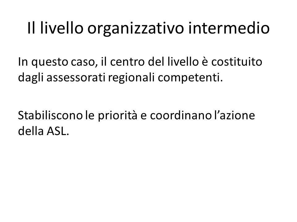 Il livello organizzativo intermedio In questo caso, il centro del livello è costituito dagli assessorati regionali competenti. Stabiliscono le priorit