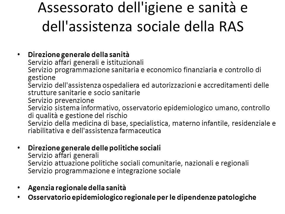 Assessorato dell'igiene e sanità e dell'assistenza sociale della RAS Direzione generale della sanità Servizio affari generali e istituzionali Servizio