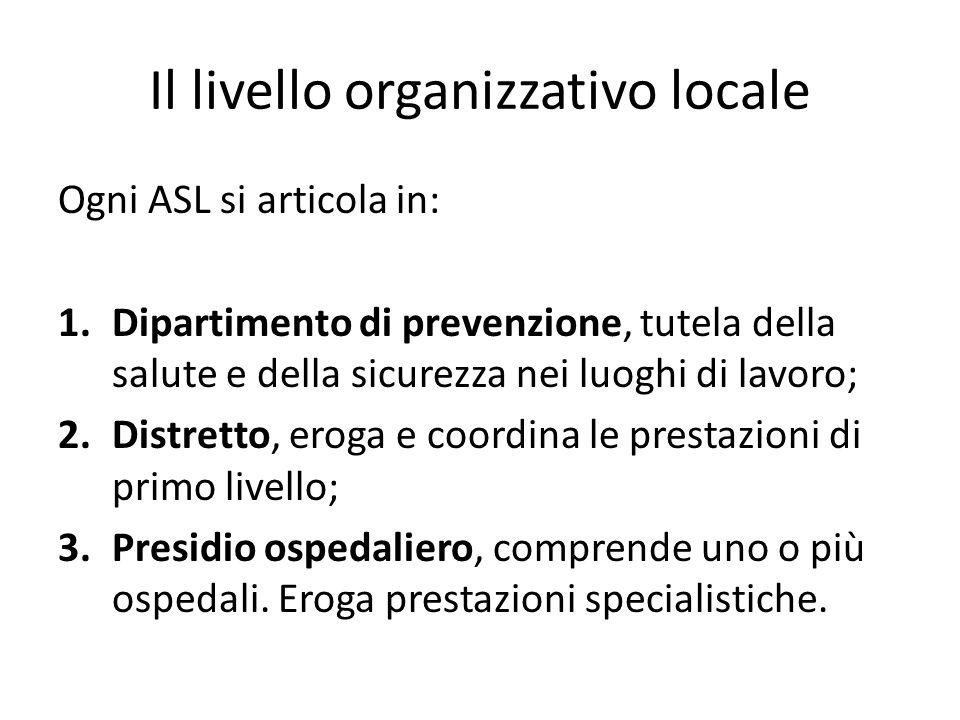 Il livello organizzativo locale Ogni ASL si articola in: 1.Dipartimento di prevenzione, tutela della salute e della sicurezza nei luoghi di lavoro; 2.