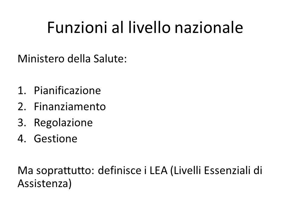 Funzioni al livello nazionale Ministero della Salute: 1.Pianificazione 2.Finanziamento 3.Regolazione 4.Gestione Ma soprattutto: definisce i LEA (Livel
