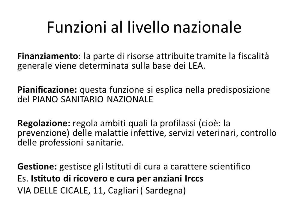 Funzioni al livello nazionale Finanziamento: la parte di risorse attribuite tramite la fiscalità generale viene determinata sulla base dei LEA. Pianif