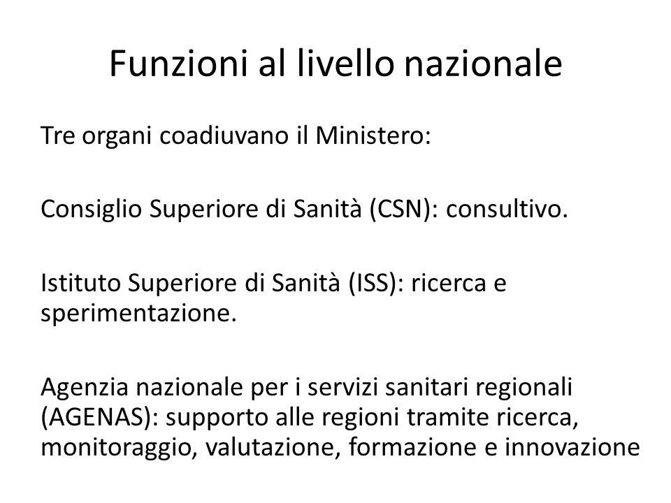 Funzioni al livello nazionale Tre organi coadiuvano il Ministero: Consiglio Superiore di Sanità (CSN): consultivo. Istituto Superiore di Sanità (ISS):