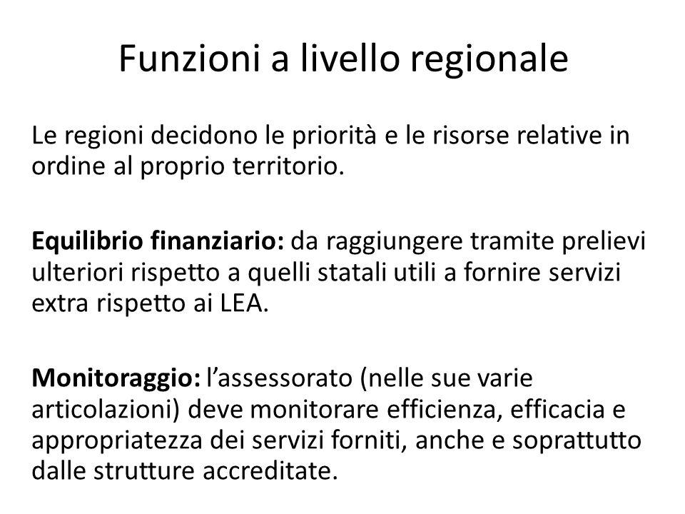 Funzioni a livello regionale Le regioni decidono le priorità e le risorse relative in ordine al proprio territorio. Equilibrio finanziario: da raggiun